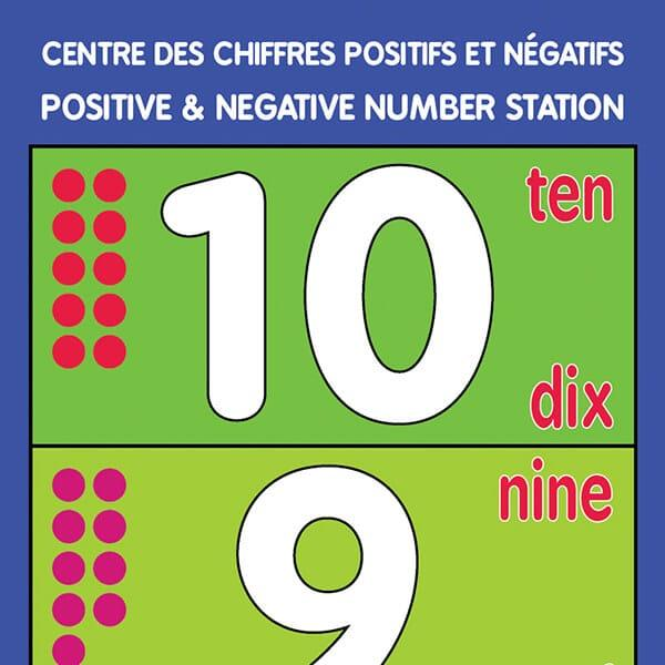 Integers Activities and Games Mat