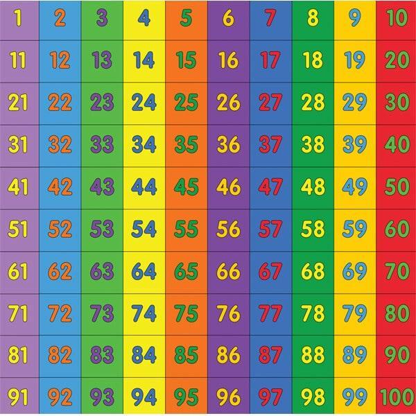 giant hundreds grid