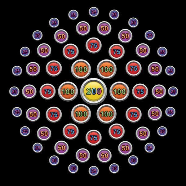 Slide-SUM-IT-–-mental-math-strategies-circle
