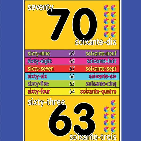 Skip Counting by 7 multiplication activities mat
