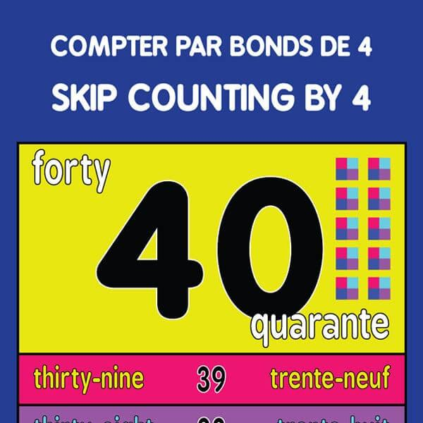 Skip Counting by 4 multiplication activities mat