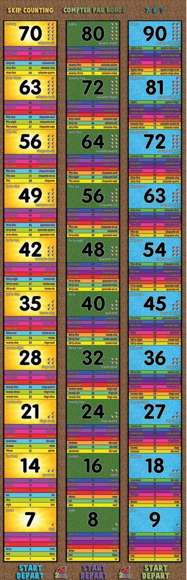 best-way-to-learn-multiplication